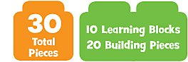 30 Total Pieces 10 Learning Blocks & 20 Building Pieces