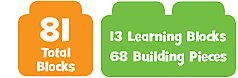 81 Total Pieces 13 Learning Blocks & 68 Building Pieces