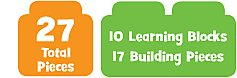 27 Total Pieces 10 Learning Blocks & 17 Building Pieces