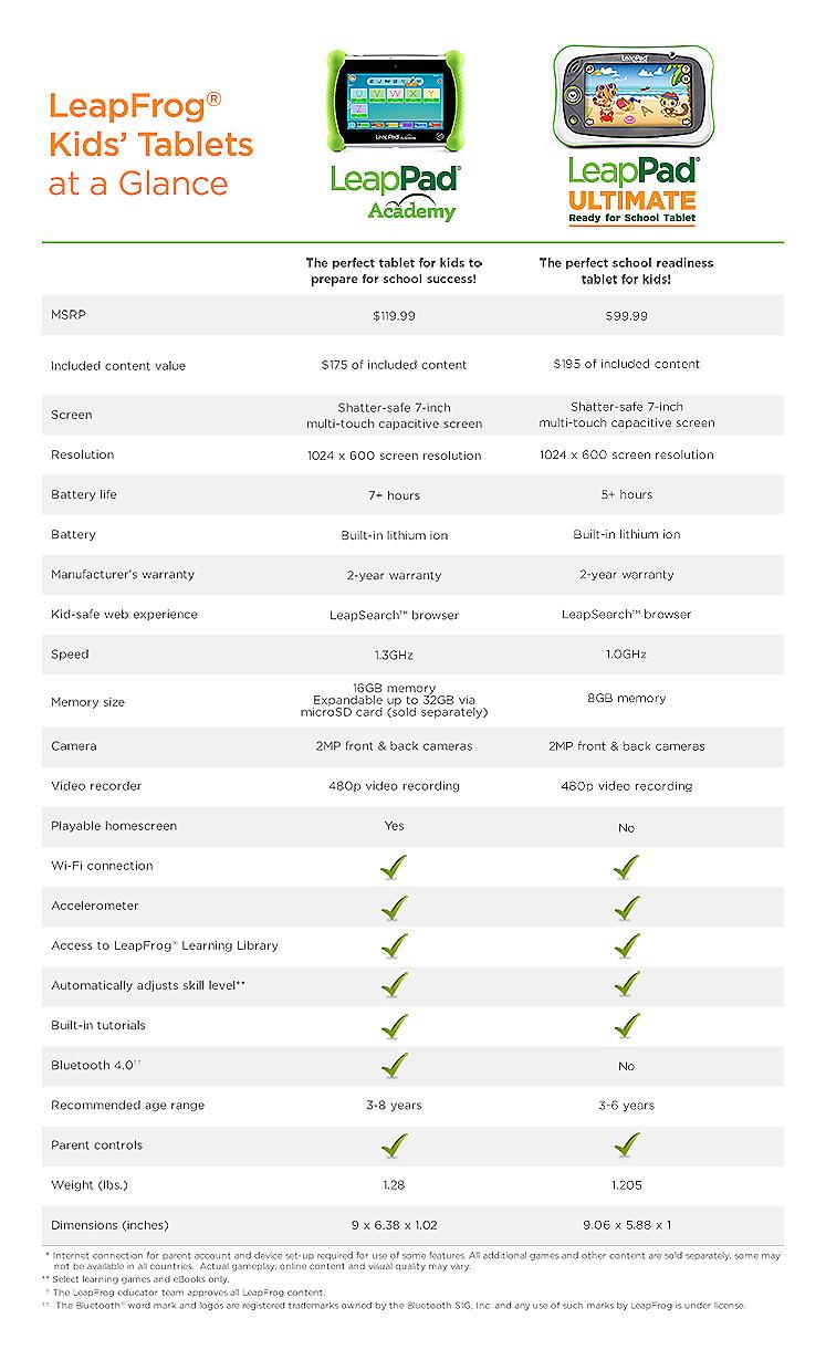 Tablet Family Comparison Chart
